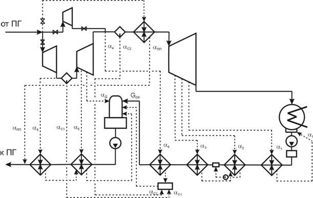 Расчетная схема светильника